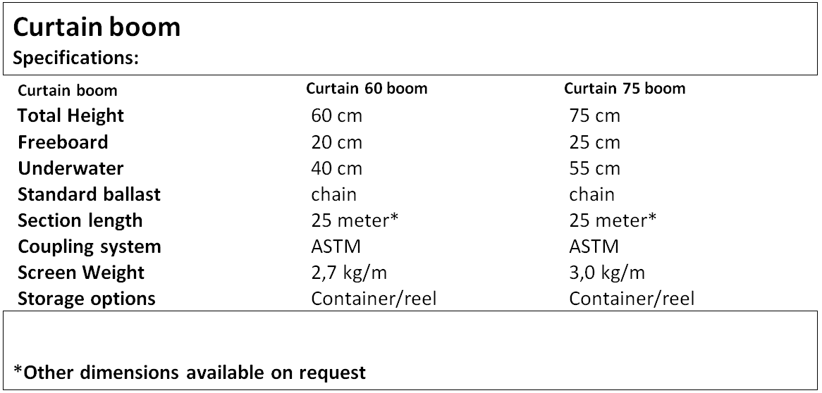Curtain boom specifications